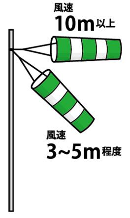 メートル と 10 は 風速