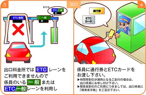 ETC閉鎖時の料金所ご利用方法 | ドラぷら(NEXCO東日本)