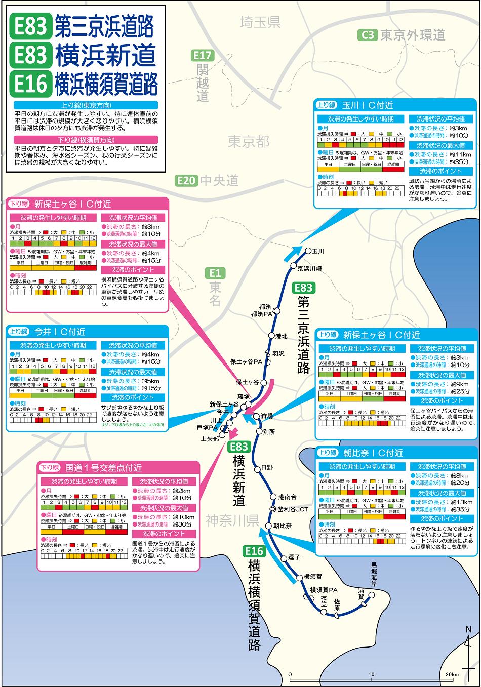 E83 第三京浜道路・横浜新道・E16 横浜横須賀道路の渋滞ポイントマップ ...