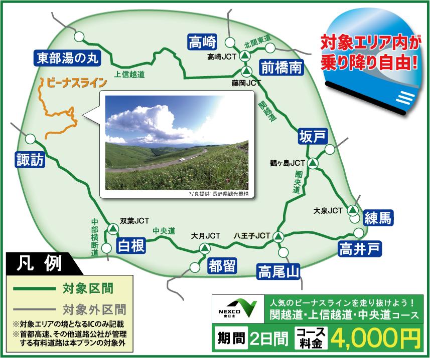 関越道コースマップ