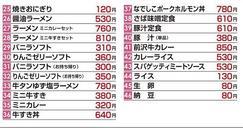 20.03前沢SA下り_春/自販機(上)中600.jpg