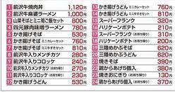 20.03前沢SA下り_春/自販機(上)左600.jpg