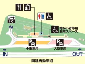 関越自動車道・駒寄PA・上りの場内地図画像